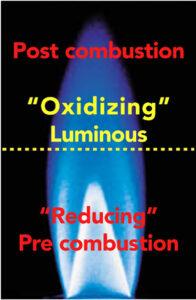 3-phases-laminar