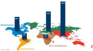 Global-Label-Market-by-Region-2020-01