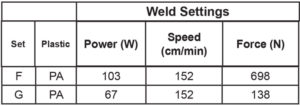 Parameters-laser-welded-assemblies