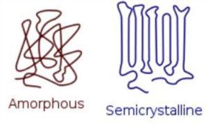 amorphous-semicrystalline-thermoplastics