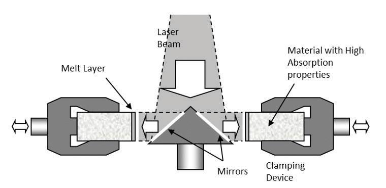 expanded laser