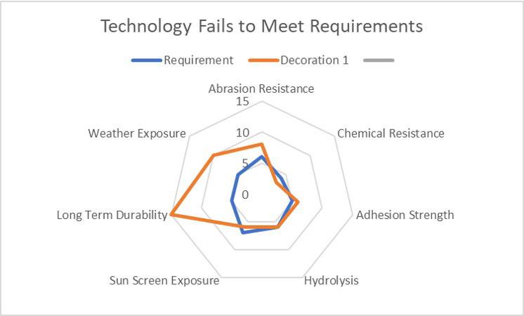 figure-1-Diagram-of-test-failure