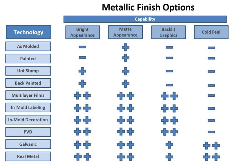 metallic-finish-options