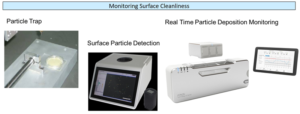 monitoring-surface-cleanliness