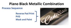 piano-black-metallic-combo
